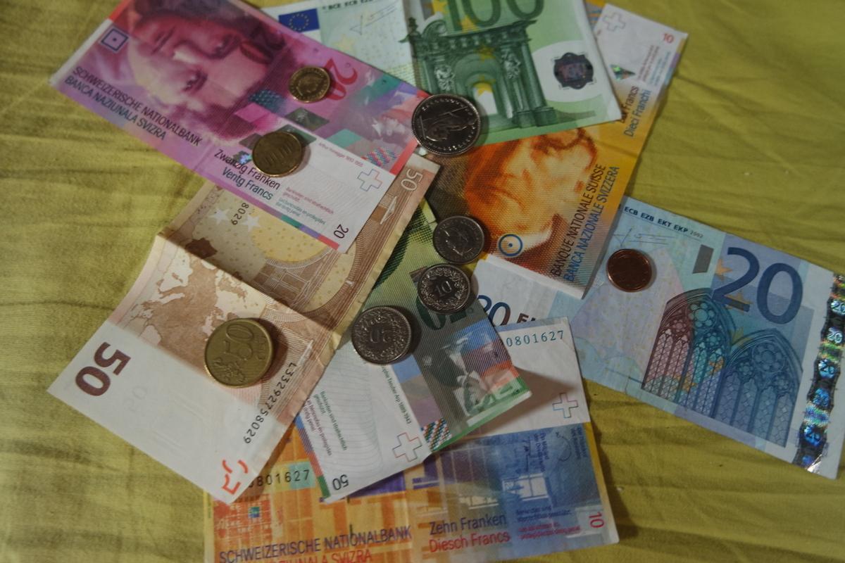 Reisekosten für unseren Roadtrip durch Europa